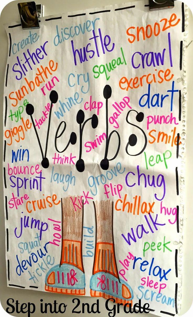 Verbs!!! (Step into 2nd Grade with Mrs. Lemons)   Grammar ...
