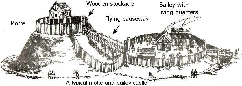 Http Www Clophillhistory Mooncarrot Org Uk Cainhoecastle Drawingl Jpg Motte And Bailey Castle Norman Castle Castles In England