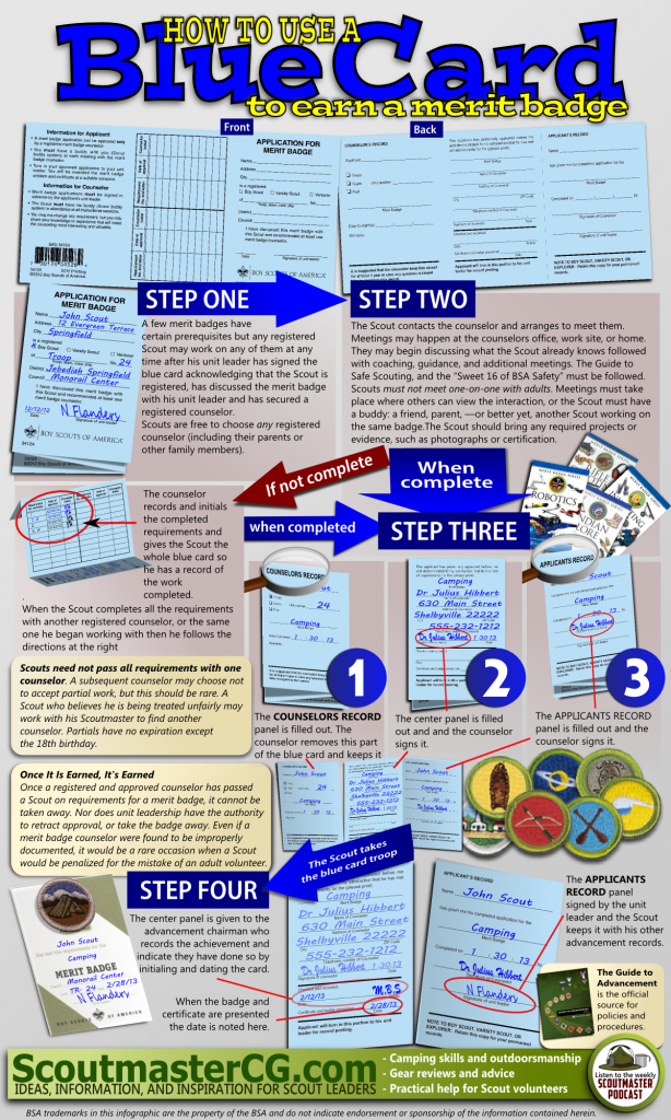 Merit Badge Blue Card Infographic - Scoutmastercg.com | Scouts ...