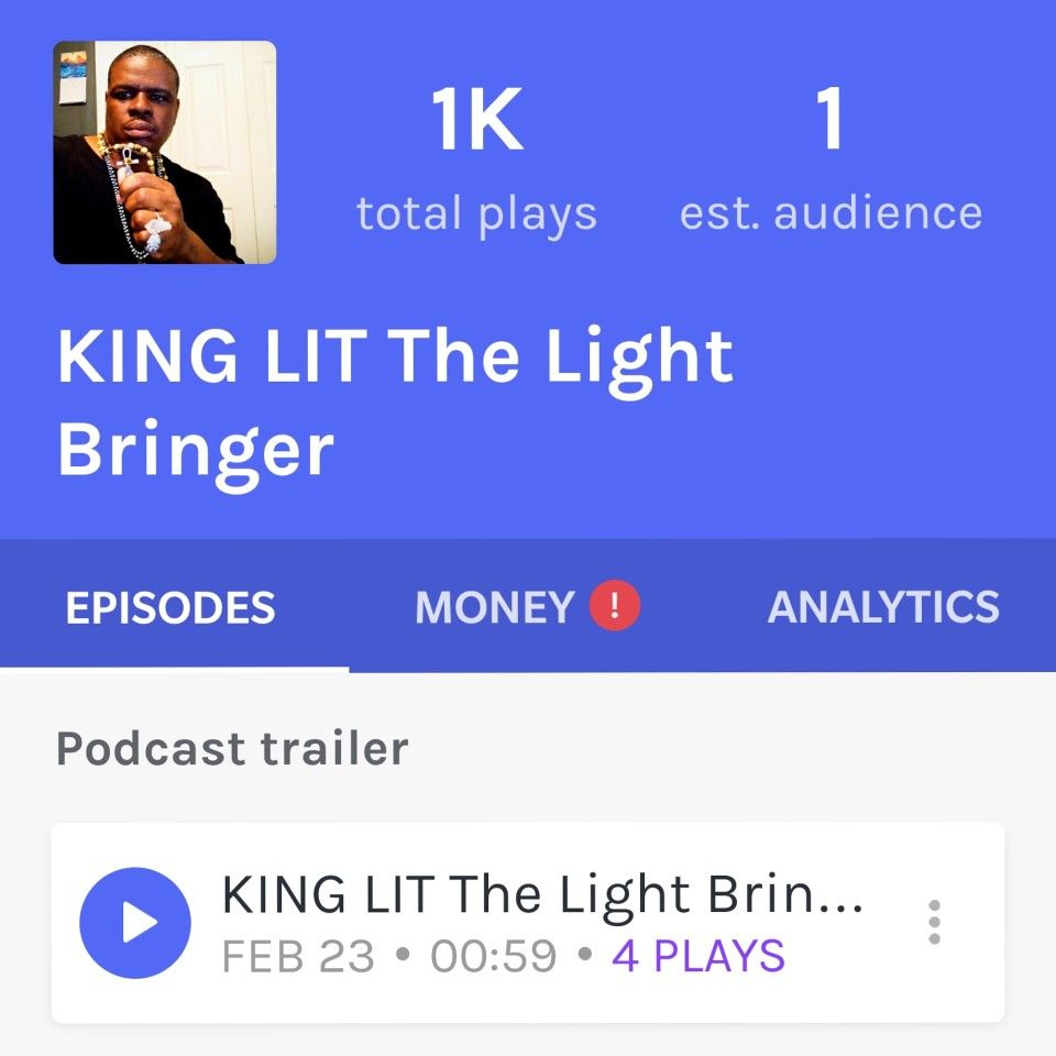 Check out King LitAnchor podcast on Spotify. in 2020