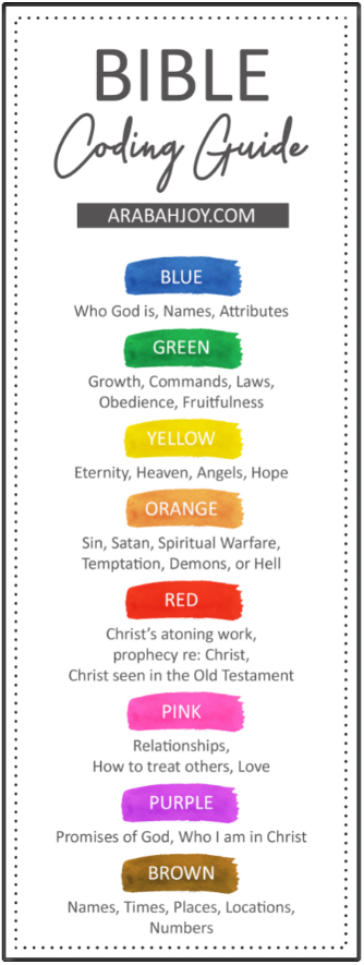 How To Use Color Coding To Enhance Your Bible Study Time Arabah Bible Highlighting Bible Studies For Beginners Scripture Study A handy script to remind yourself. pinterest