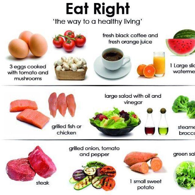 Amazon.com: Basic Nutrition (Healthy Eating: A Guide to Nutrition)  (9781604138016): Smolin, Lori A, Grosvenor, Mary B: Books