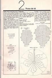 Resultado de imagen para picasa web diagrama de osito