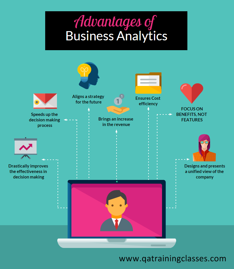 Business Analyst Plays An Important Role In The Company