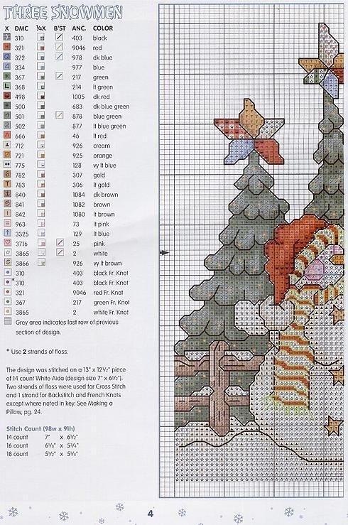 3 PART 1   Crafts: Needlework   Punto de cruz navidad, Punto de cruz ...
