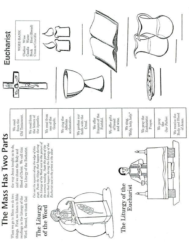 Catholic Mass Parts in Order Worksheet