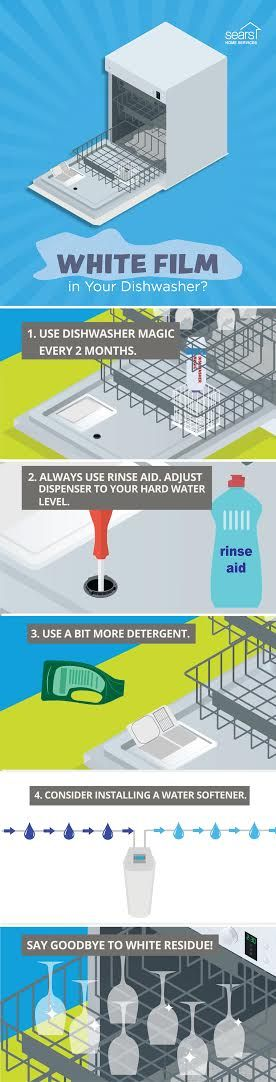 Is Your Dishwasher Leaving White Film On Your Dishes If You See That Unsightly White Film On Your Glassware Or If Hard Water Dishwasher How To Use Dishwasher