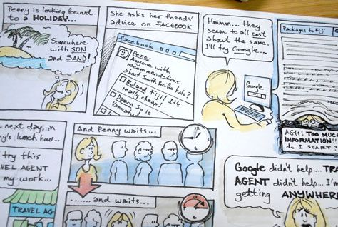 Case Studies On How Storyboarding Is Used At Leading Companies