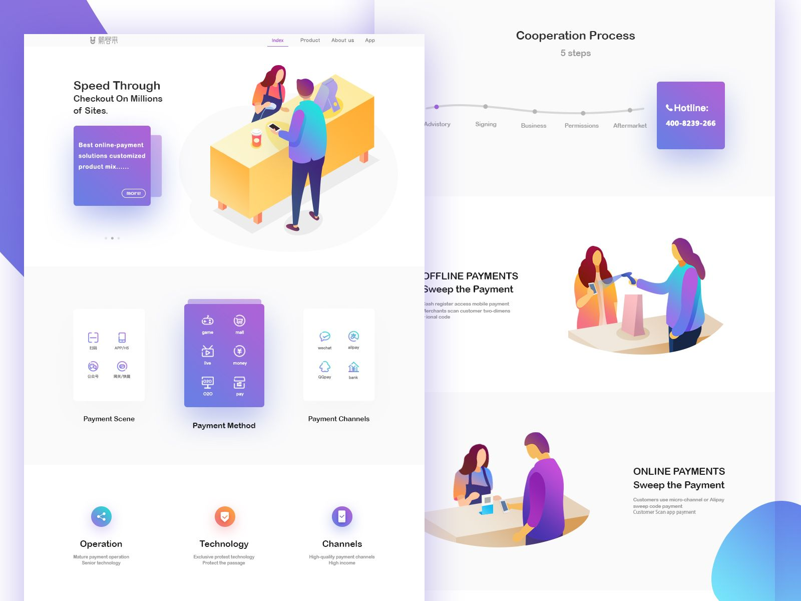 Web Redesign by Mandy | Design | Pinterest | Ui ux, UI UX Design and ...