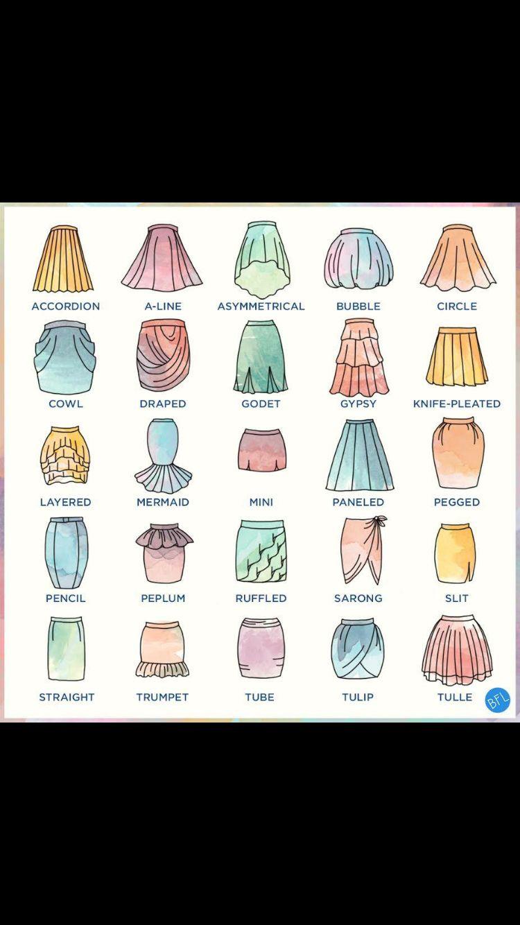 Identifying different skirts