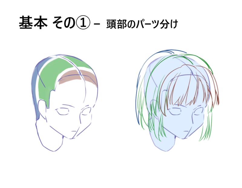毛の重なり方や動きの基本を押さよう 自然で魅力的な髪の描き方 いちあっぷ ヘアスタイルのスケッチ 髪 描き方 描き方