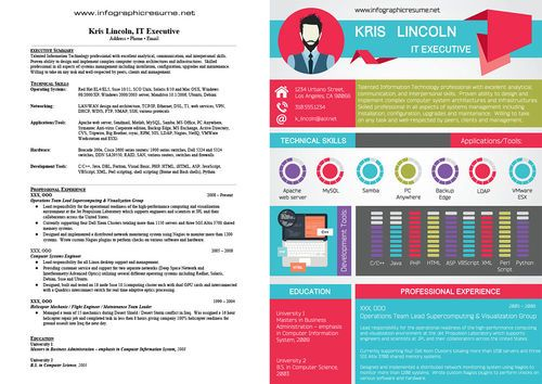 http\/\/infographicresumenet\/samples\/ This resume sample will - how to make resume stand out