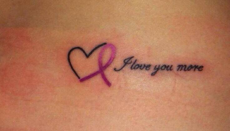 Pin By Jessica Muzny On Tattoos Cancer Tattoos Cancer Ribbon Tattoos Pink Ribbon Tattoos