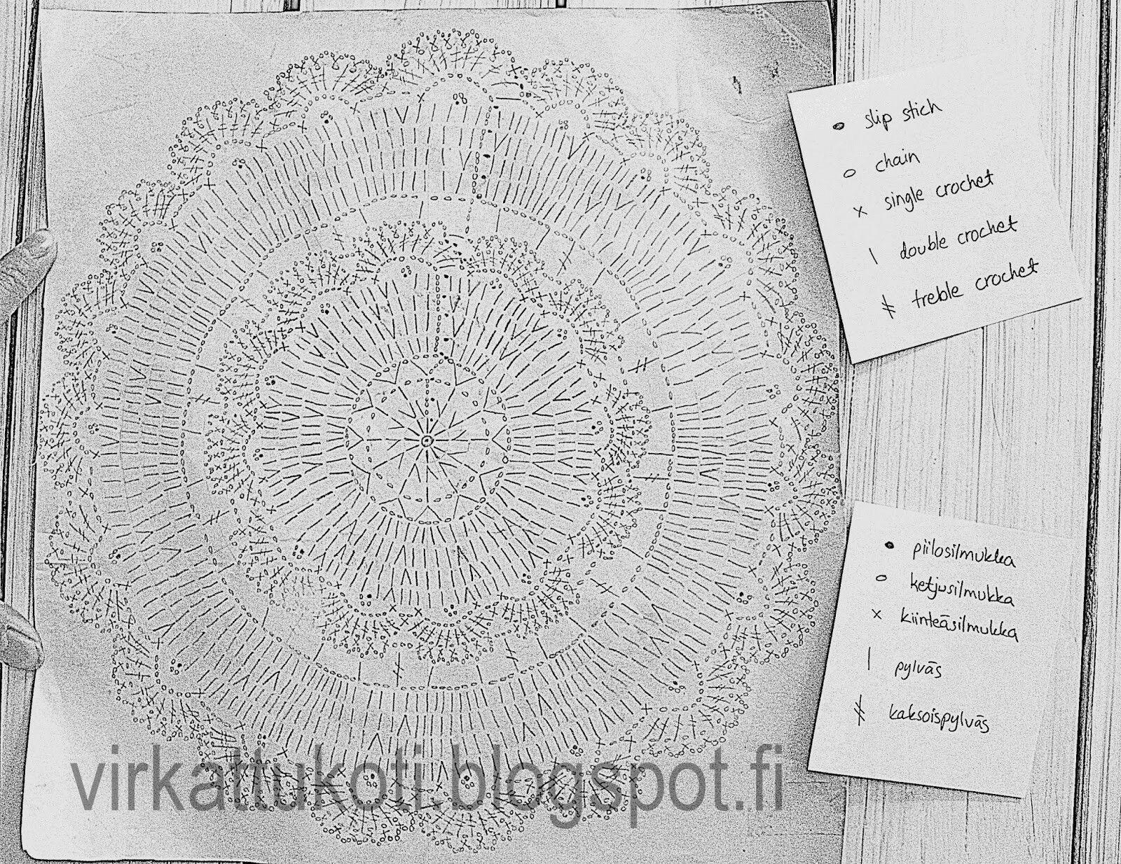 Suomi Englanti ohjeet virkkaus ohje mattoon virkattu pitsi matto  Blogi http://virkattukoti.blogspot.com/2016/02/pitsimatto-2.html