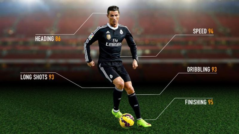 Soccer Dribbling Drill One Of The Most Powerful Technique Players Train Soccer Dribbling Drills Manchester United Ronaldo Ronaldo