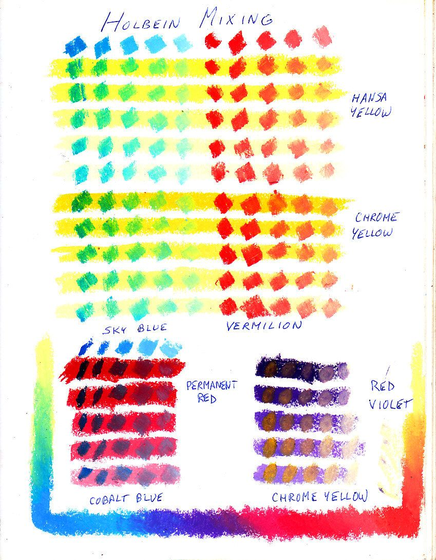 How to Mix Colors with Holbein OIl Pastels | Color mixing. Pastel. Color