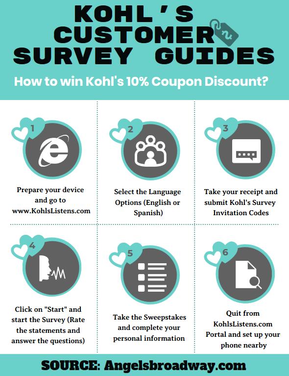 Kohls Customer Survey Take Kohl's Store Survey And Win