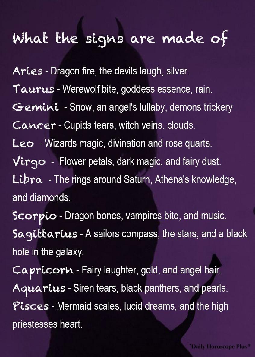 Horoscope Memes Quotes Zodiac Signs Gemini Zodiac Signs Aquarius Zodiac Signs