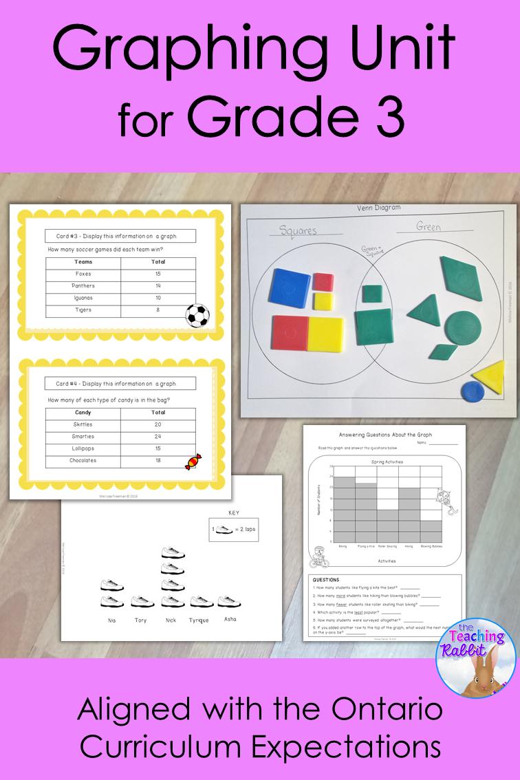Graphing Unit for Grade 3 (Ontario Curriculum) | Ontario curriculum ...