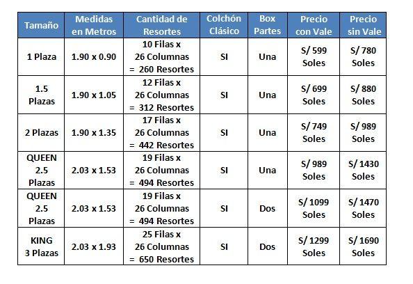 Resultado De Imagen Para Camas De 3 Plazas Medidas Plaza Mobile Boarding Pass Boarding Pass