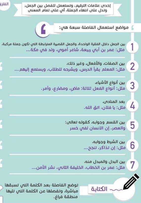 Pin On لغتنا العربية
