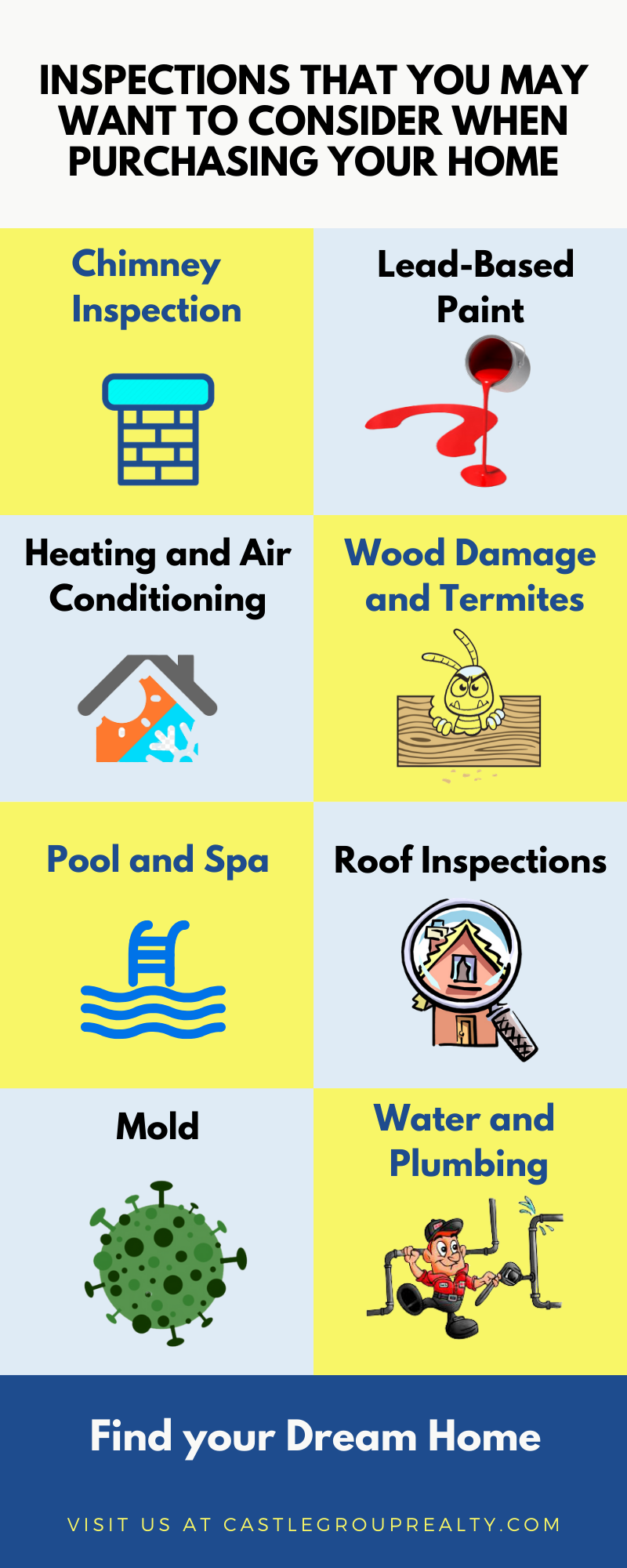 Here are some home inspections that you may want to consider when purchasing your home. The Castle Group , our real estate firm in CA will help you to fulfill your real estate goals.  #homeinspections #realestate #realtor #california #usa #wooddamage #leadbasedpaint #airconditioning #roofinspections #mold #waterandplumbling #dream #beautiful #thecastlegroup #justlisted #realtor #bayarearealestate #realestateforsale #milliondollarhome #realestateexpert #propertyforsale #homeforsale #broker