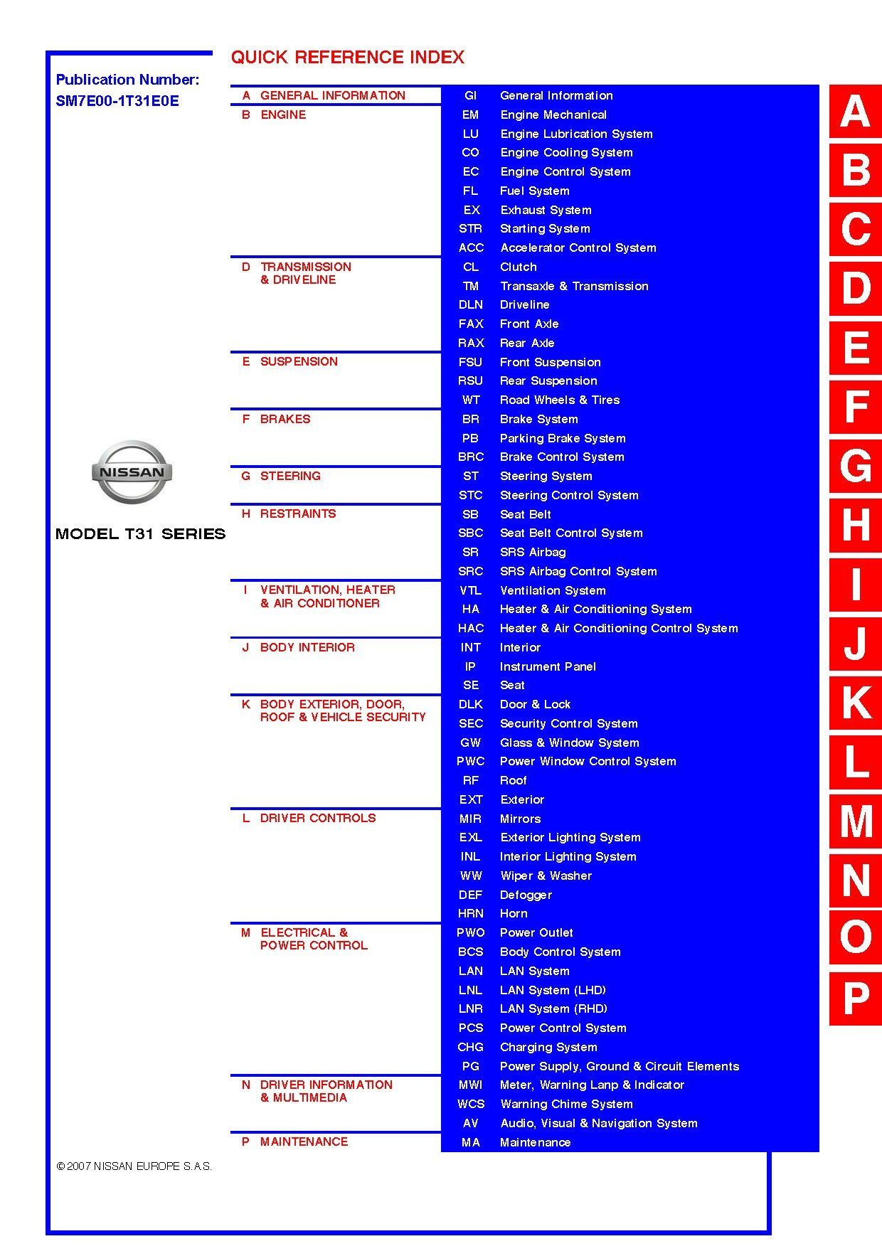 nissan x trail t31 wiring diagram 2016 chevy brake controller repair manual