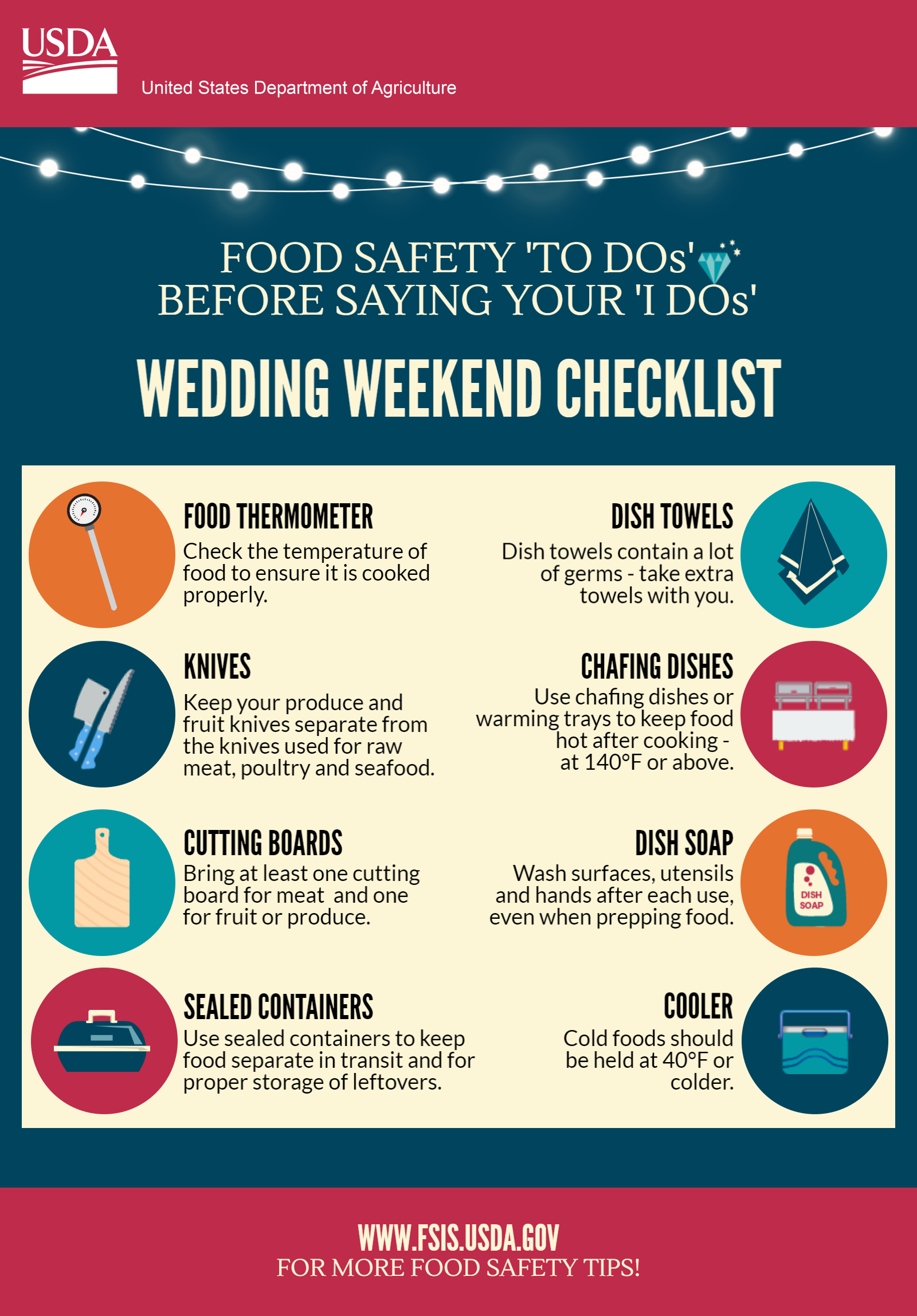 Wedding Weekend Checklist Food safety, Wedding weekend