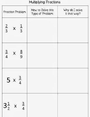 Pre Assessment Multiplying And Dividing Fractions With Images