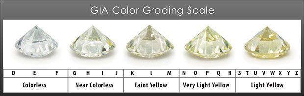 Diamond Color Pallet Diamond Calculator Diamonds In 2018
