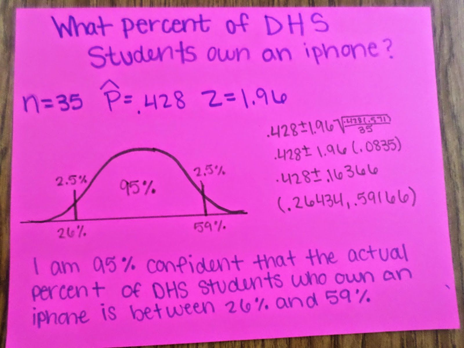 Math Love Statistics Confidence Interval Projects