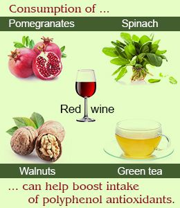 How to Increase Your Intake of Polyphenol Antioxidants