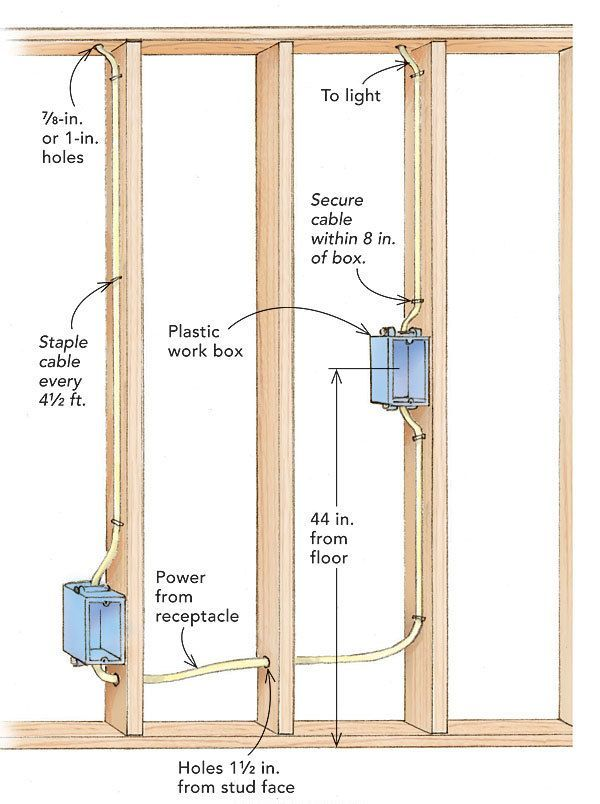 how to wire a switch box  home electrical wiring house