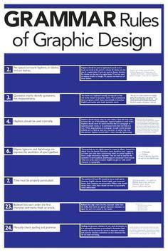 Grafic Design Gramma