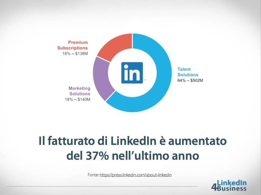Tutti I Numeri Di Linkedin Marketing Numeri Economia