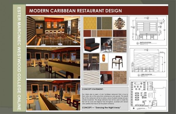 Perfect Interior Design Student Portfolio Book Ester Marciniec ม