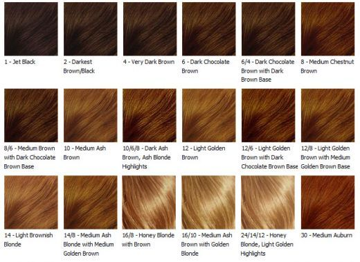 Hair Color Chart Hmm Maybe 128 Not Sure Yet Exciteed