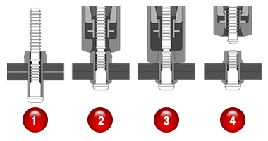 Huck BOM Installation Sequence