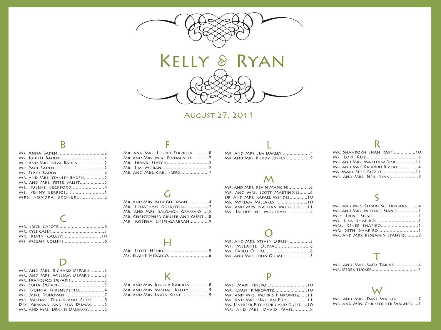 Floral Seating Chart Poster Boho Seating Chart Sign Etsy Seating Chart Wedding Seating Charts Wedding Printables Rehearsal dinner seating chart template