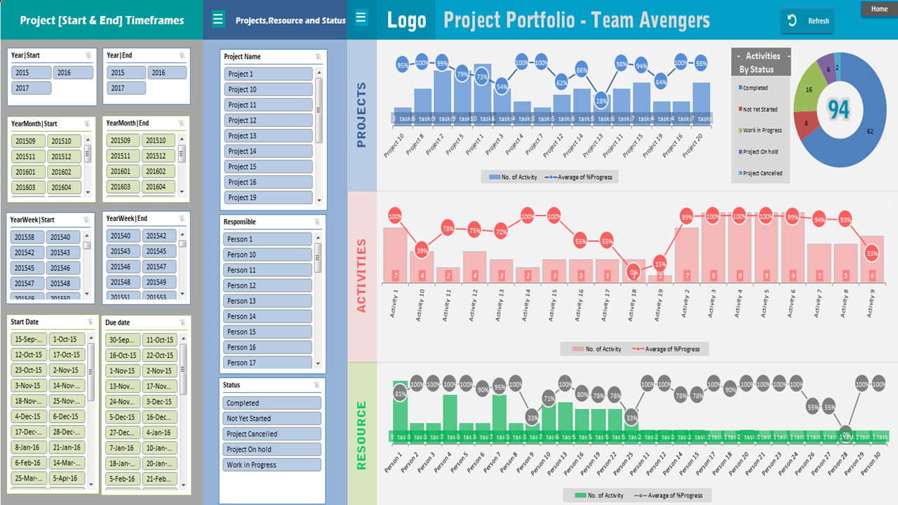 Project portfolio dashboard template analysistabs for Microsoft office portfolio template