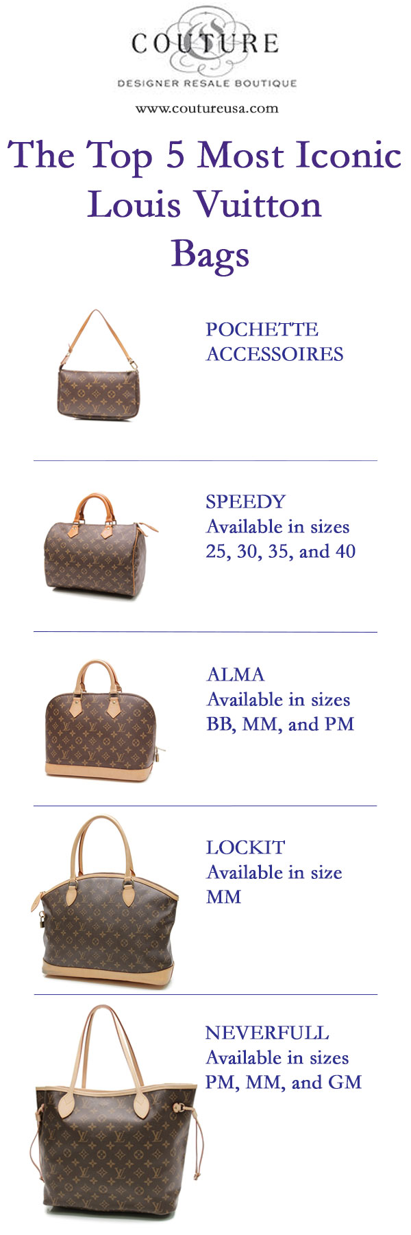 How To Identify Authentic Louis Vuitton Bags Couture Usa >> Check Out Our Top 5 Lv Bag Guide Louisvuitton Speedy