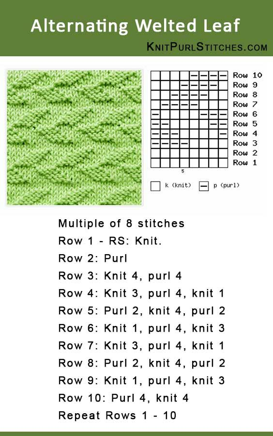 How to knit the Alternating Welted Leaf stitch. Pattern includes ...