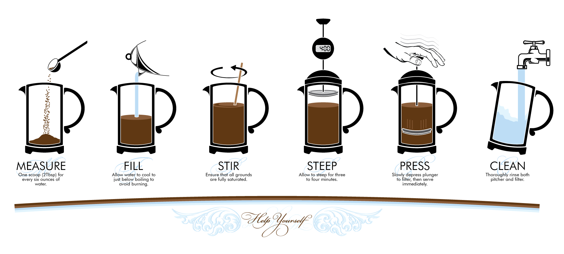 How To Make French Press Coffee With