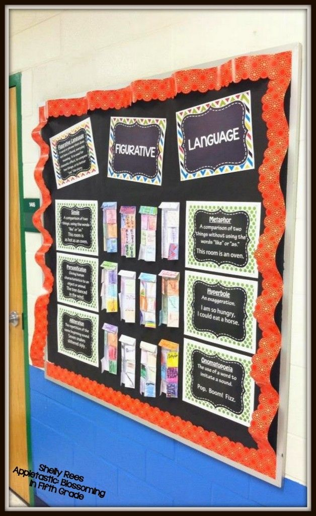 Figurative Language Bulletin Board with a Free Download!