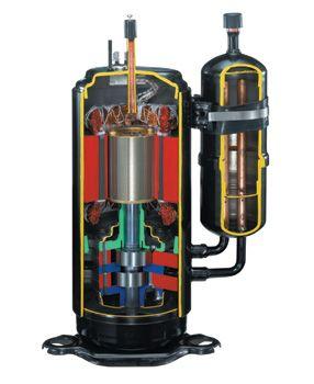 compresor de aire acondicionado. compresor de aire acondicionado \u2013 averías más frecuentes