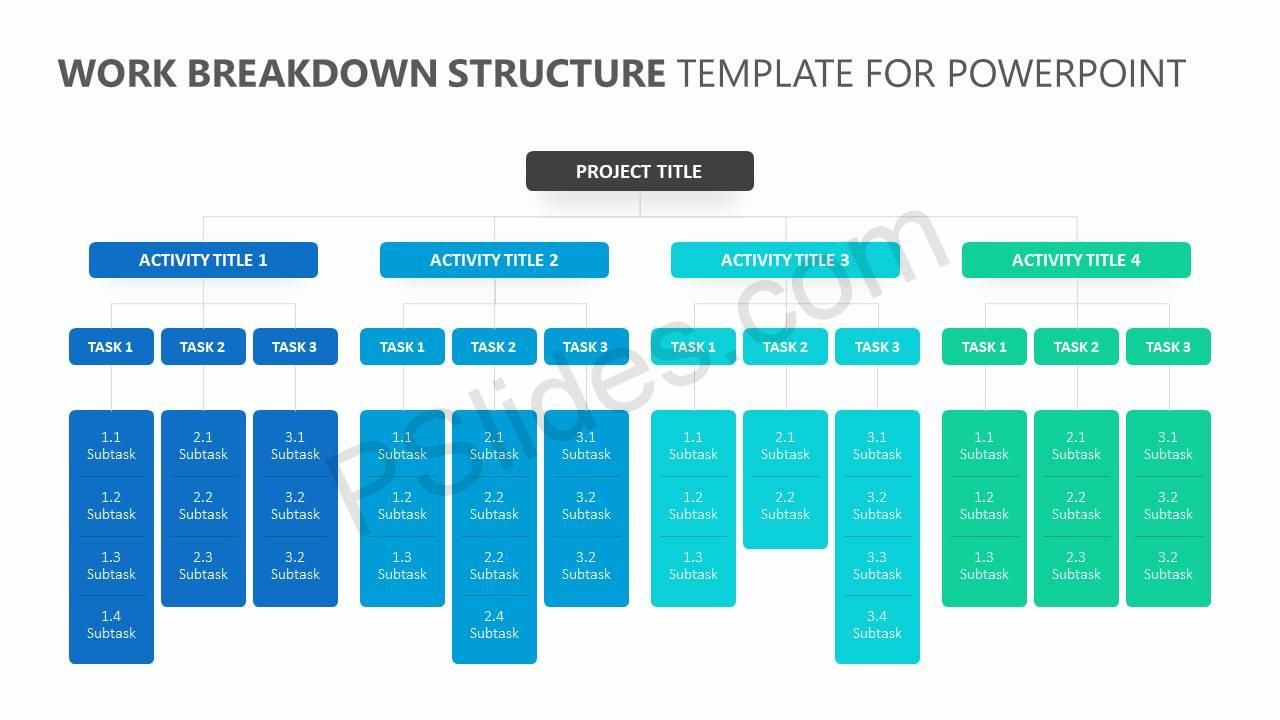 Pin On Project Management Templates