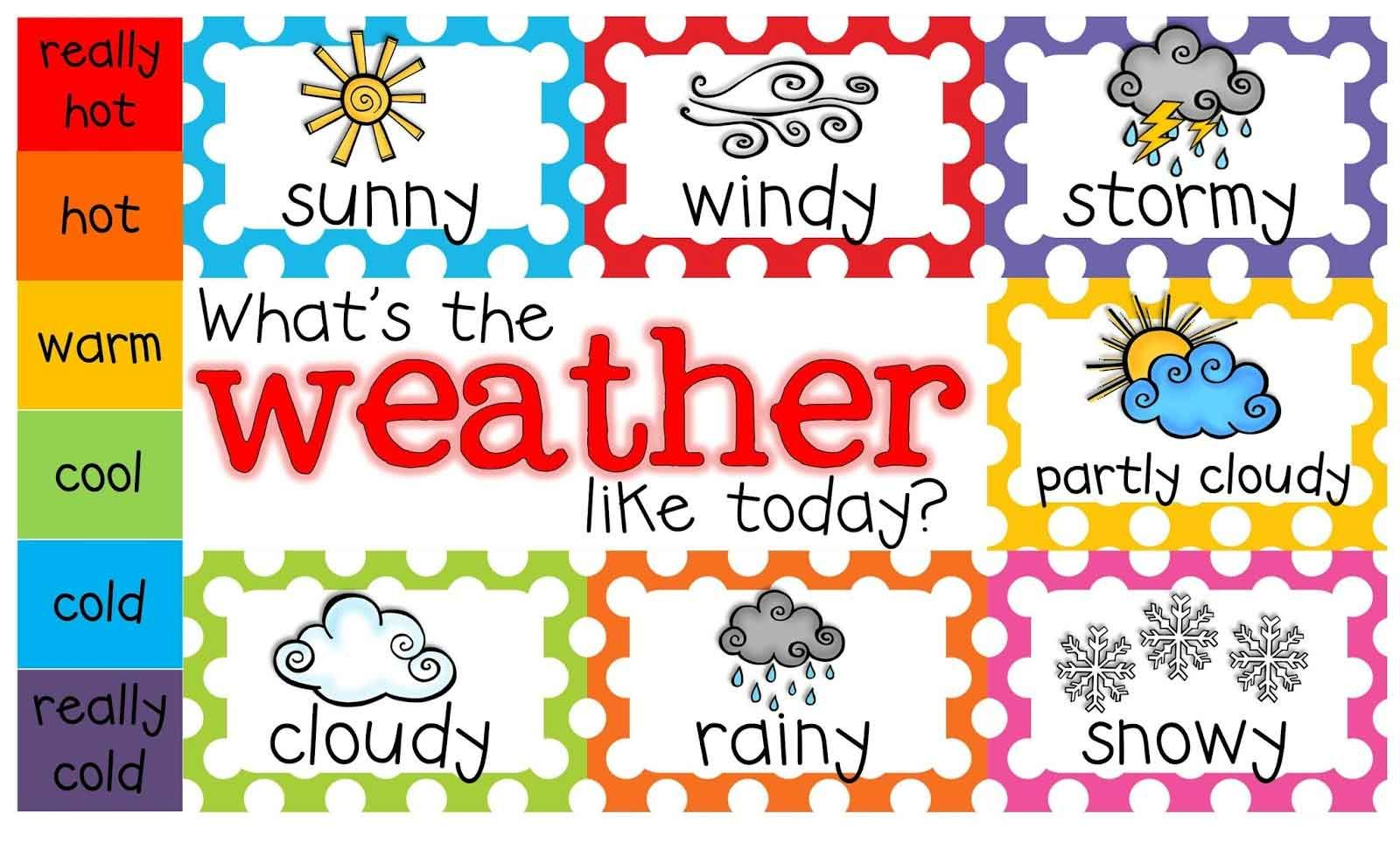Weather Clipart For Teachers 971