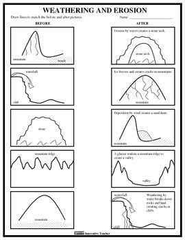 Worksheet Free Printable For Kids: Quick Worksheet On Weathering And Erosion weathering and erosion before after worksheet worksheets worksheet