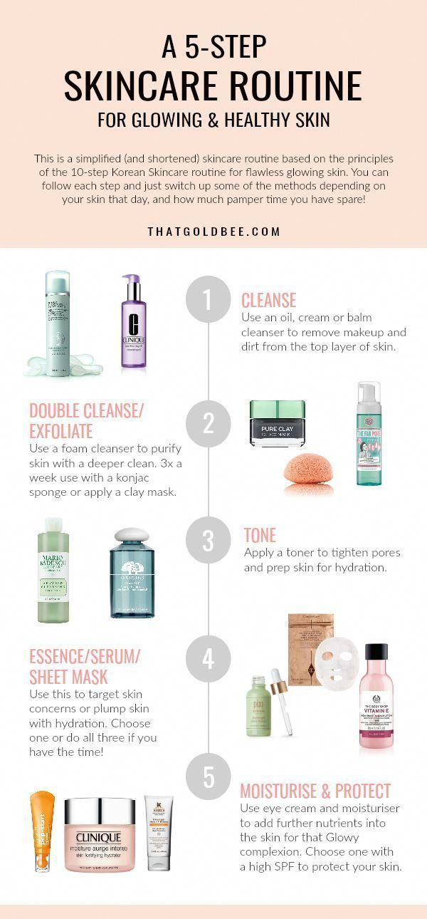 #thatgoldbeecom #adapting #skincare #routine #healthy #korean #glowy #step #skin #the #forAdapting the 10-step Korean skincare routine for Glowy healthy skin | #skincareroutine