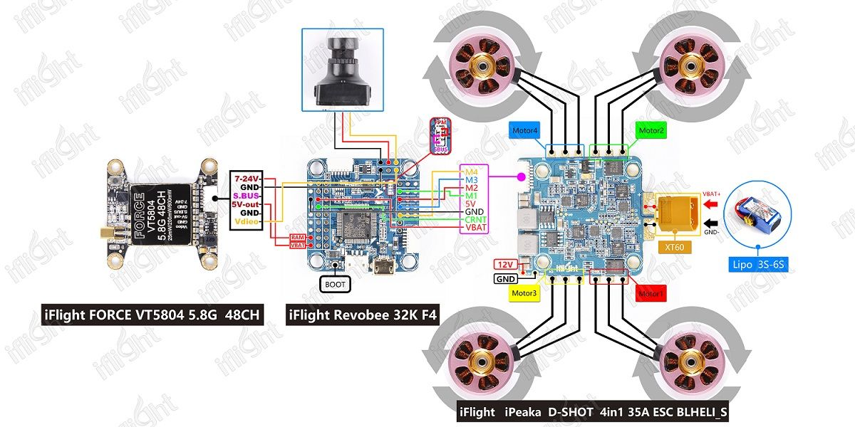 Pin By Mathew Winsor On Wiring Diagrams Fpv Diagram Tower